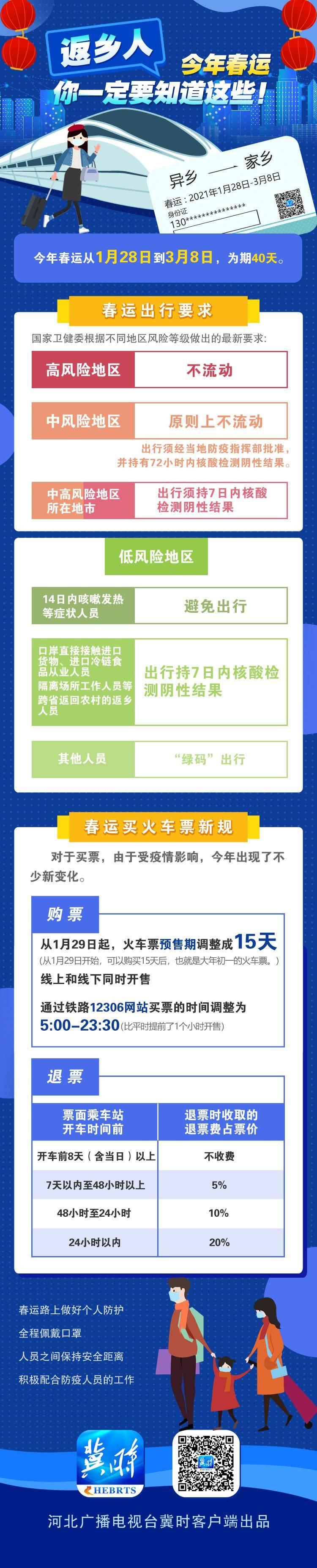 盘点提供住宿的北京国际学校