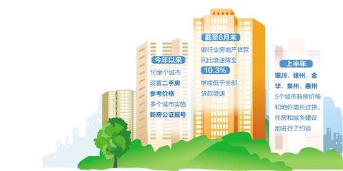 年中经济形势分析:楼市怎样实现平稳健康发展